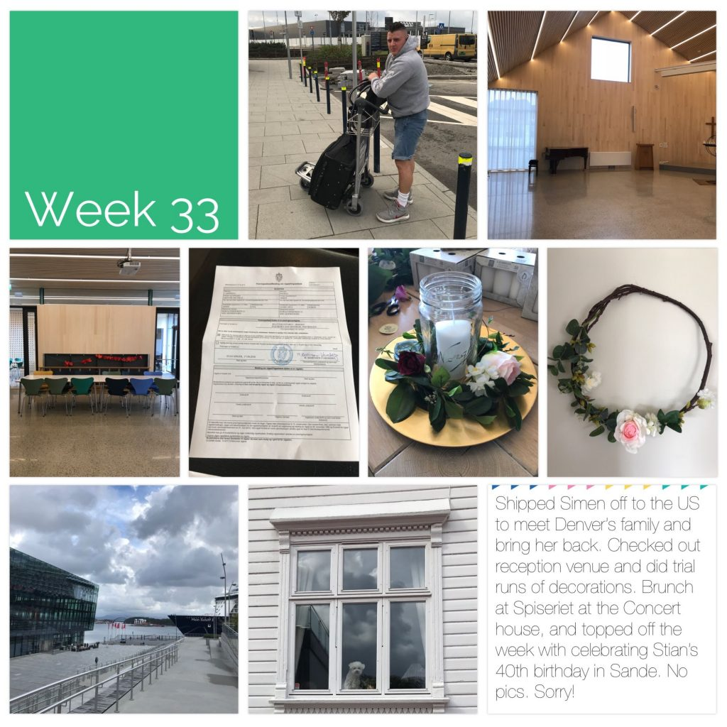 Weekly picture collage week 33